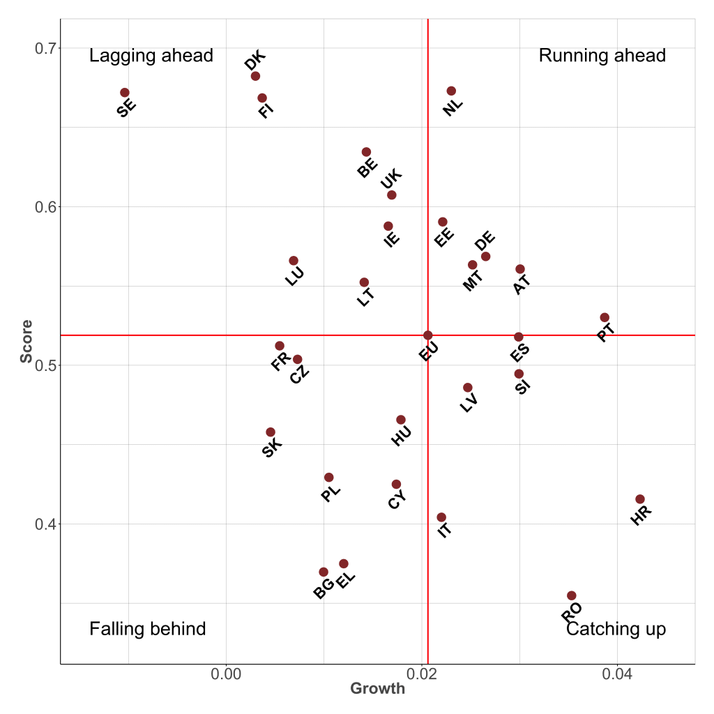 desi-score-vs-speed-15-16_0